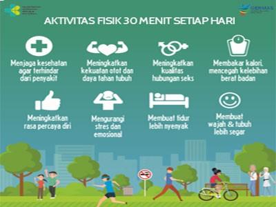 aplikasi jovee rekomendasi untuk mulai hidup sehat